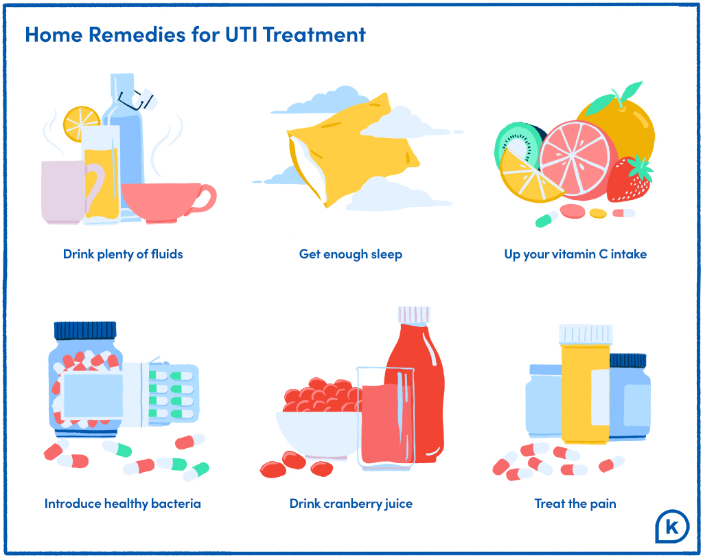 home remedies for UTI: drink plenty of fluids, get enough sleep, up your vitamin c intake, introduce health bacteria, drink cranberry juice, treat the pain